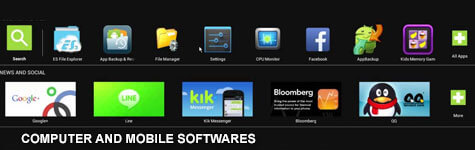 Business Software Packages,Computer Software Packages,Software Package Exporters in Bangalore India