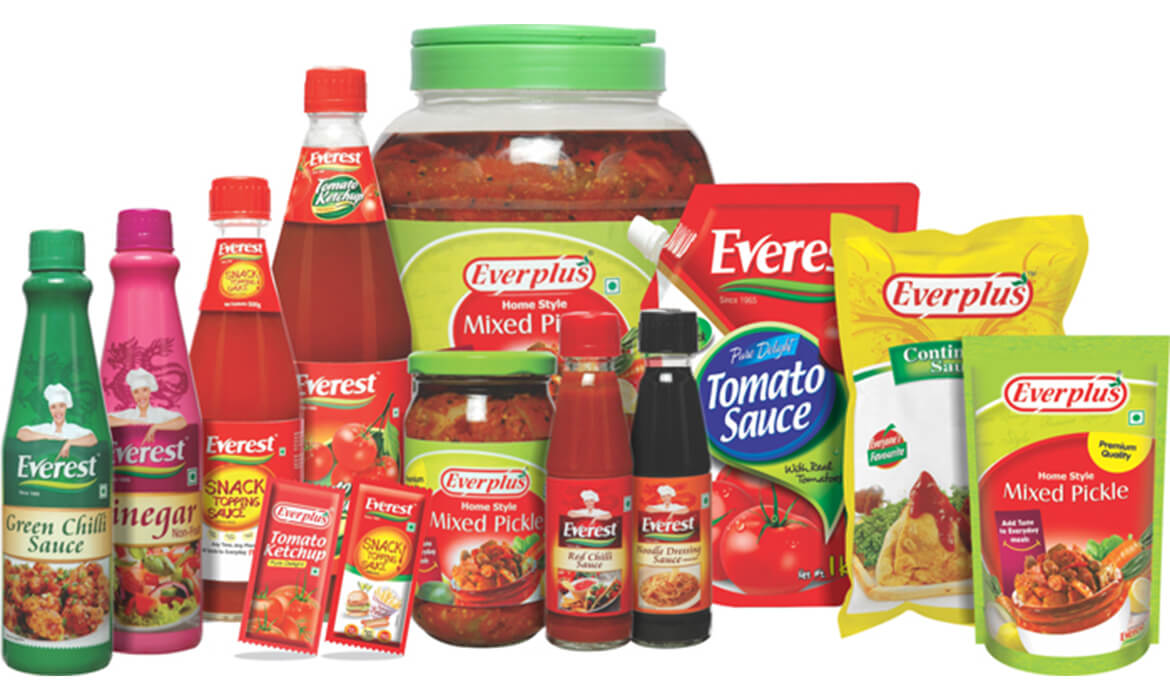 Pickles, Jams & Ketchups Manufacturer and Supplier in Bangalore
